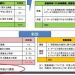 【2019年4月から】サビ管・児発管研修はどう変わるのか?